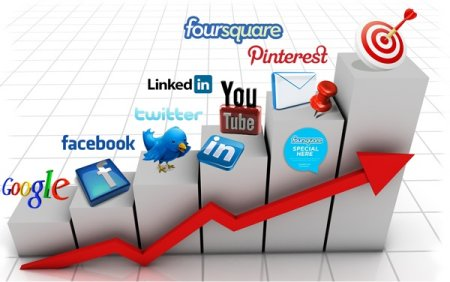 Consulting in Social Media and Web Marketing